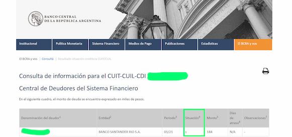 Informes por CUIT del BCRA